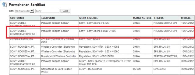 หลุด Sony Xperia E และ Xperia E Dual  !!!