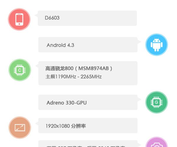 หลุดสเปค D6603 อีกหนึ่งรหัสของโซนี่ จากเเอพฯ AnTuTu
