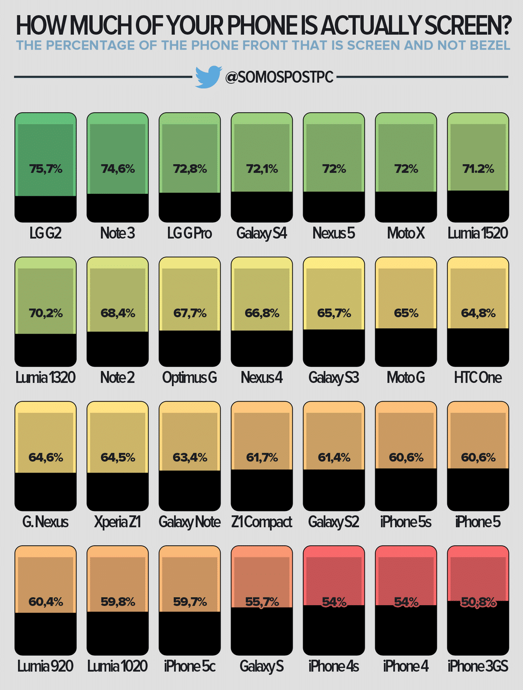 Screen-size-to-phone-size-chart