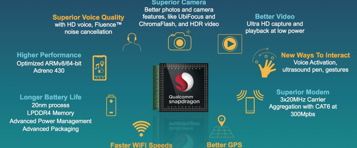 Qualcomm เปิดตัว Snapdragon 810 และ 808 เตรียมเข้าสู่ยุค 64bit ในปี 2015 นี้