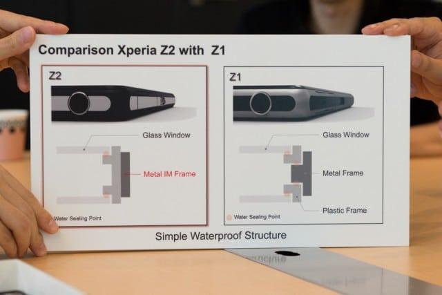 ความแตกต่างของกระบวนการผลิต Xperia Z1 และ Xperia Z2