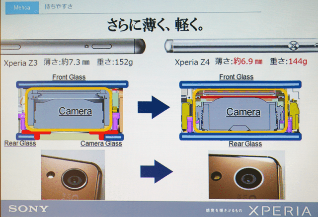 Xperia-Z3-Plus-Overview_3-640x437