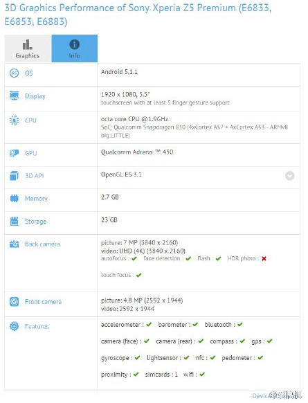 Sony-Xperia-Z5-Premium-is-run-through-the-GFXBench-benchmark-test2