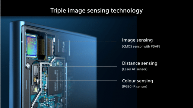 triple image sensing tech